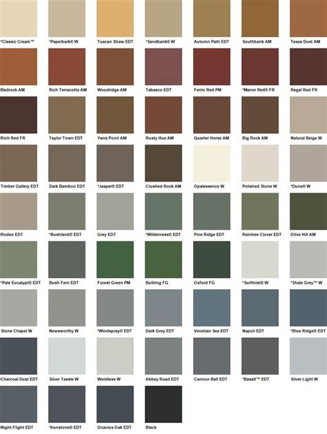allcolours pool concrete paving paint colour charts and concrete
