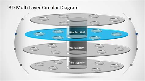 7 step 4 layers circular diagram for powerpoint slidemodel 3d multi level circular diagram slidemodel