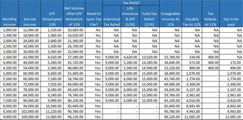 pcb 2013 table pcb income tax table newhairstylesformen2014 com