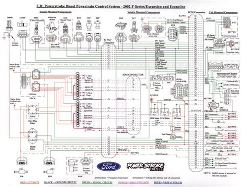 powerstroke wiring diagram google search work crap