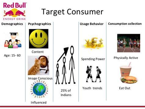 energy drink target market redbull energy drink