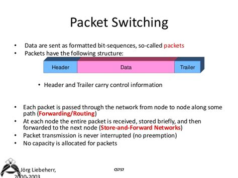 network packet layout complete computer network
