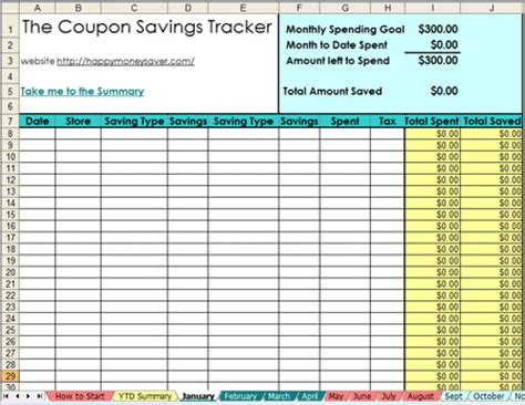 2013 Coupon Savings Tracker Spreadsheet Happy Money Saver Coupon Excel Spreadsheet Template
