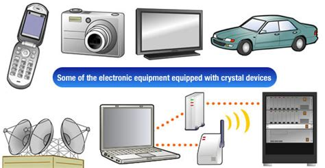 electronic gadgets for home electronics image photo gallery of electronics images
