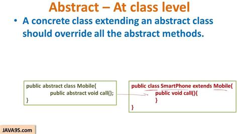 java abstract pattern exle java tutorial 18 abstract classes and methods in java