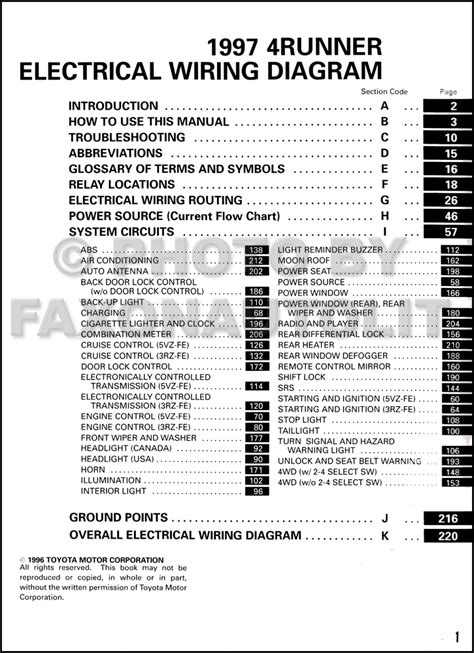 1997 toyota 4runner wiring diagram fuse box and wiring