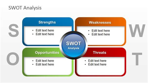 swot analysis free template powerpoint free swot analysis slide design for powerpoint slidemodel