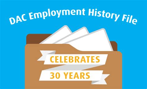 Work History Background Check Dac Employment History File Infographic Employment Background Check Hireright