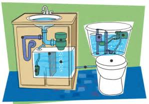 grey water toilet using greywater technology in your home