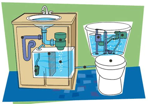 grey water toilet northwest indiana discussion view topic graywater systems and northwest indiana
