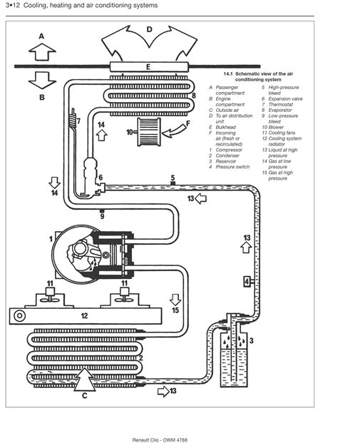 renault clio heater wiring diagram wiring diagram