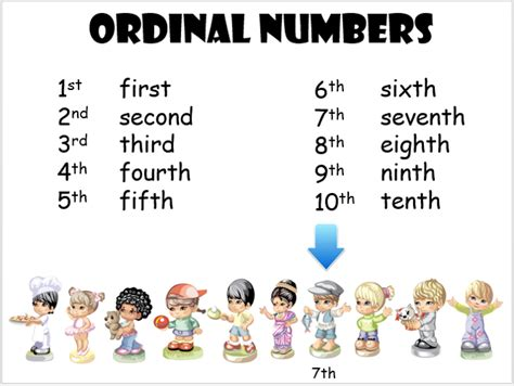 printable ordinal numbers chart free worksheets 187 number words chart free math