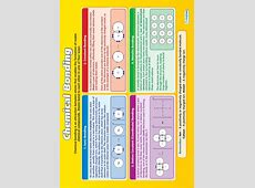 Chemical Bonding | Science Educational School Posters Free D Link Software Download
