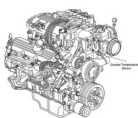 tempeture sensor location buick 3800 engine tempeture free engine image for user manual