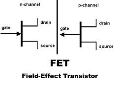 fet transistor explanation 1000 images about apply at work on voltage divider symbols and electrical