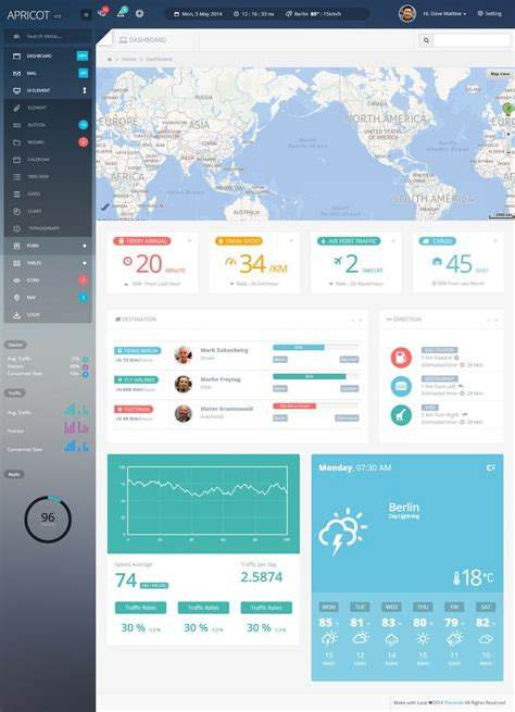 ui layout bootstrap apricot bootstrap 3 admin dashboard template gui