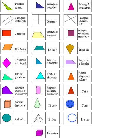 figuras geometricas y sus caracteristicas figuras geometricas y sus caracteristicas imagui