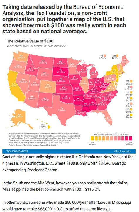 find out how much 100 is really worth in your state others