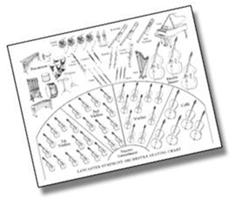 percussion family coloring page families of the orchestra worksheets coloring pages free