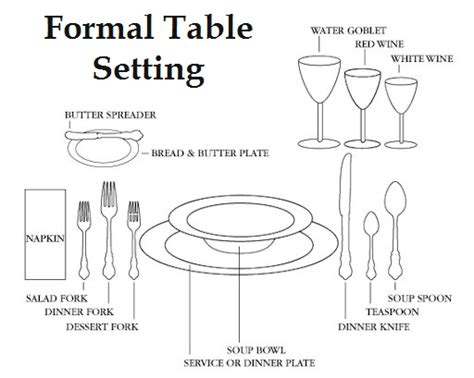 table place setting dining table formal dining table layout