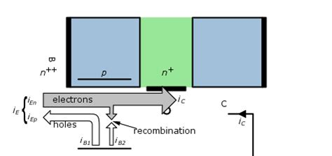 npn transistor operation transistor kcchao