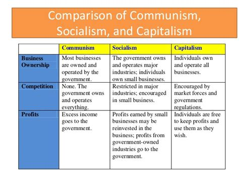 conflict communism and fascism difference between socialism and fascism difference