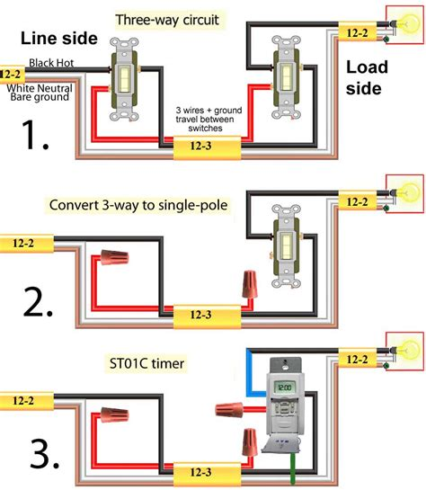 pole switch wiring diagram ansis me for to wiring