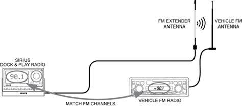 vehicle antenna wiring antenna free printable
