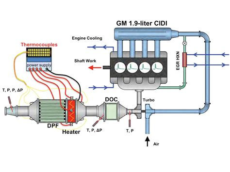 diesel engine diagram simple schematic 4 cylinder engine simple free engine