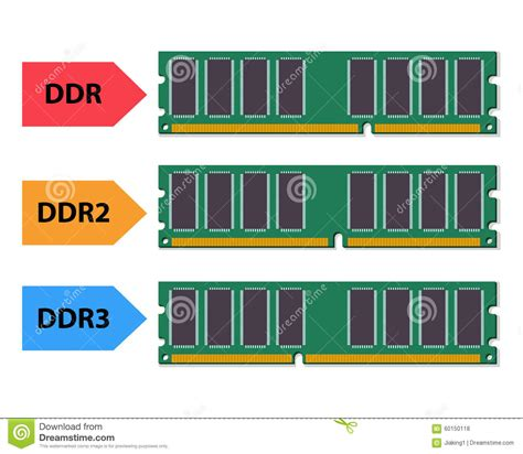ram types and features type of ddr ram in flat style stock vector image 60150118