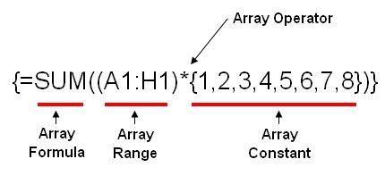excel tutorial array formula excel 2010 array formula exles excel 2010 array