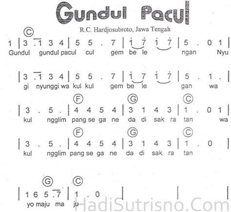 not angka lagu daerah manuk dadali jawa barat tunas63 daftar lagu daerah di indonesia azamku com