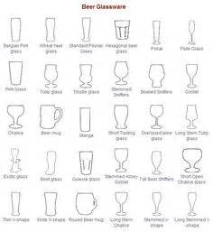 Different Bar Glasses Cocktail Glassware Shapes Resources