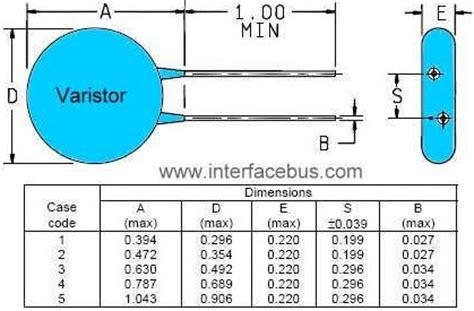 metal oxide resistor definition engineering resistor dictionary varistor definition