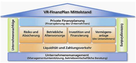 aachener bank filialen vr finanzplan mittelstand aachener bank eg