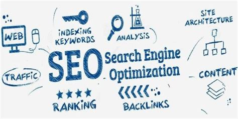Search Engine Optimization Articles 1 by Seo Search Engine Optimization And Content Syndication