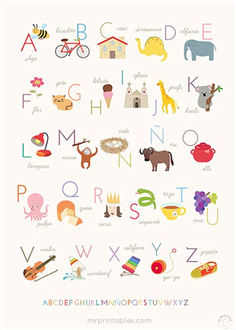 printable alphabet poster spanish alphabet poster zazzle