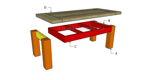 coffee table construction plans pin 2x4 furniture plans image search results on