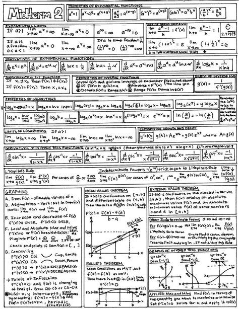 Calculus Cheat Sheet Calculus And Pre Calculus Pinterest