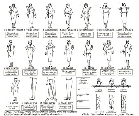 Tailored Suit Measurements 1930s Measurement Form For Men Measurement Form For Women Design Suit Measurements Template