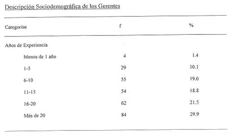 Modelo Curriculum Universia Modelo De Preparacin De Un Ponceinteredu Cpt4