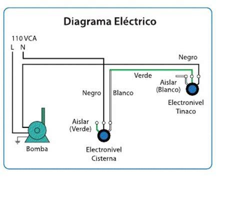 conexionelectro | diagrama conexion electrica dos