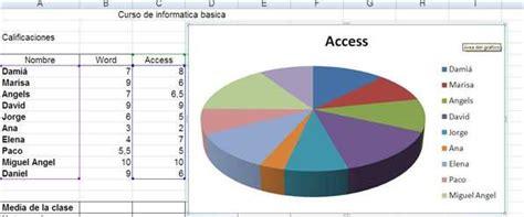 layout grafico excel 2013 excel macros los gr 225 ficosrecursos para formacion