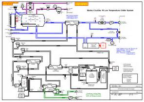 hvac chiller wiring diagram chiller free printable wiring diagrams