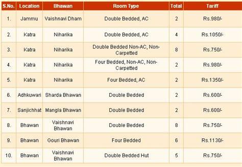 Rooms At Bhawan Mata Vaishno Devi by Vaishno Devi Hotels At Bhawan Newatvs Info
