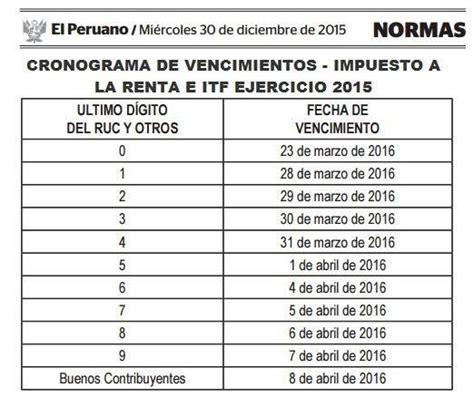 cronograma declaracion jurada renta 2015 cronograma de vencimiento renta anual 2015