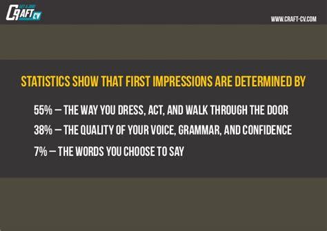 statistics show that first impressions