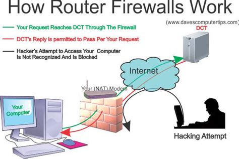 how a works administrative tools windows firewall with advanced