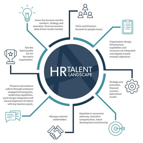 Marchesa Talent Or Connections by Recruitment Services In Hiring And Hpa