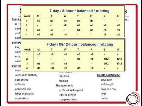 7 day swing shift 7 day swing shift 28 images rotating shift schedule